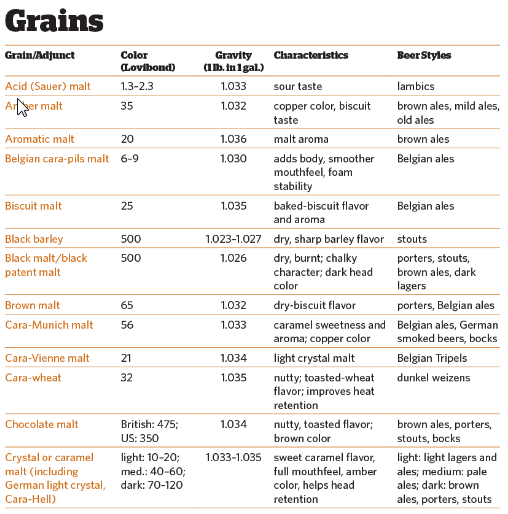 grain-info-1